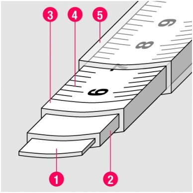 Ruletė BMI twoCOMP su magnetu (3 m) 3